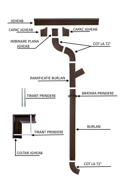 sistem pluvial rectangular testa di moro